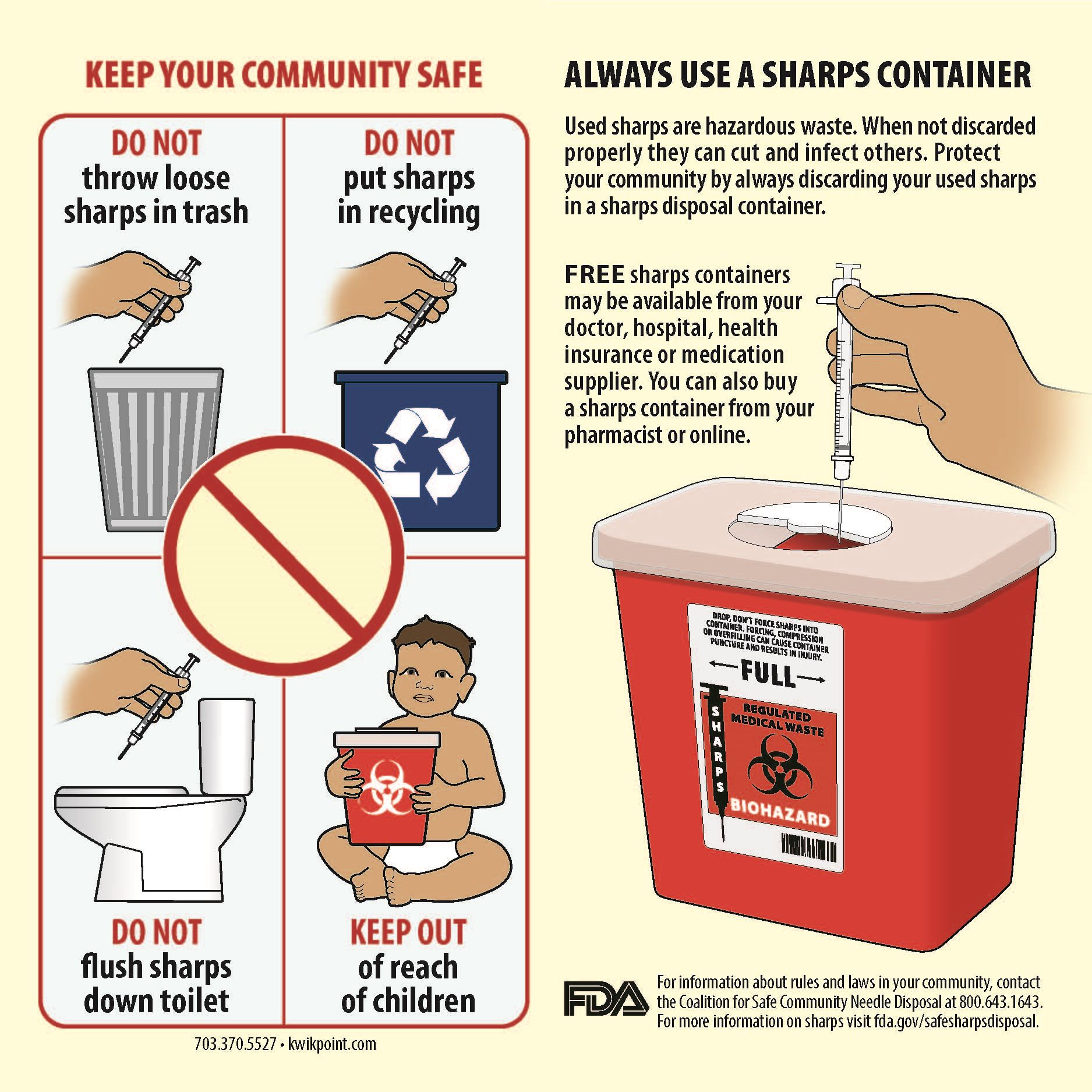 Sharps Disposal Method 2